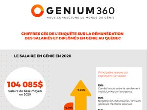 Infographie : facteurs clés des salaires en génie 2020
